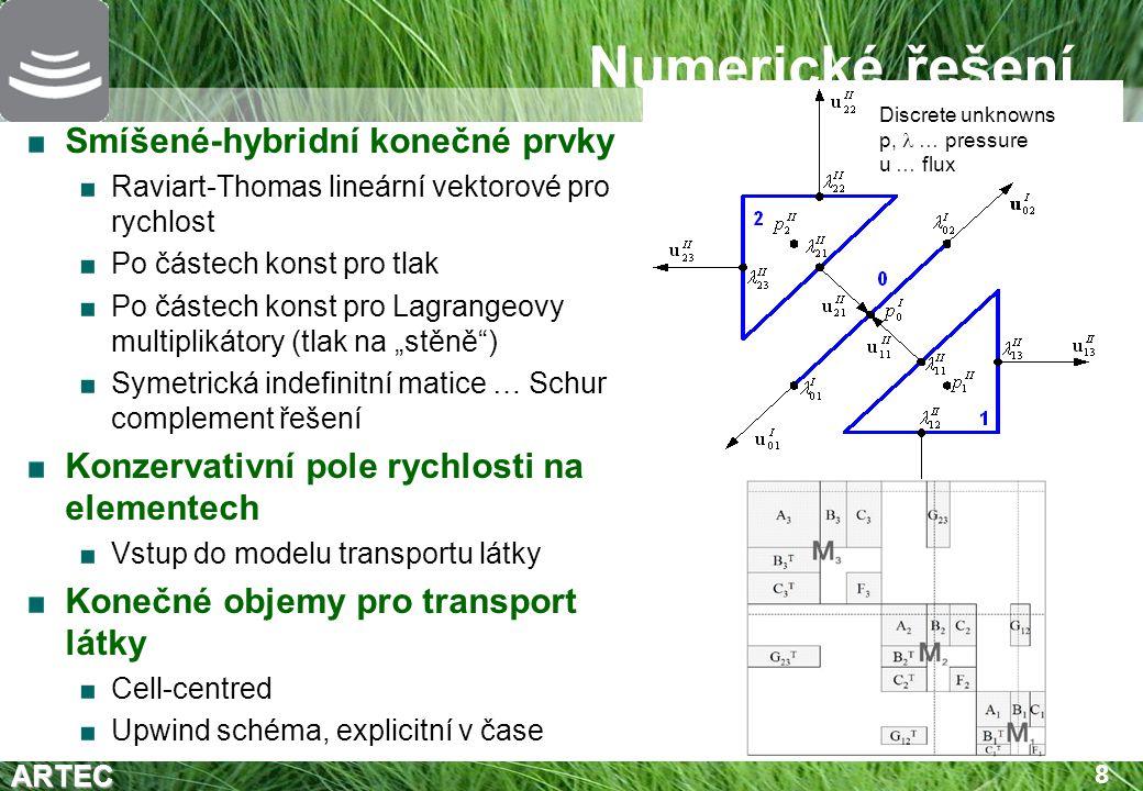 Numerické řešení Smíšené-hybridní konečné prvky