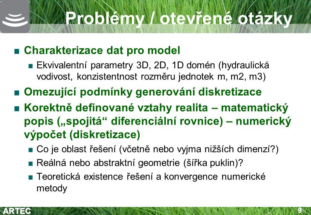 Problémy / otevřené otázky