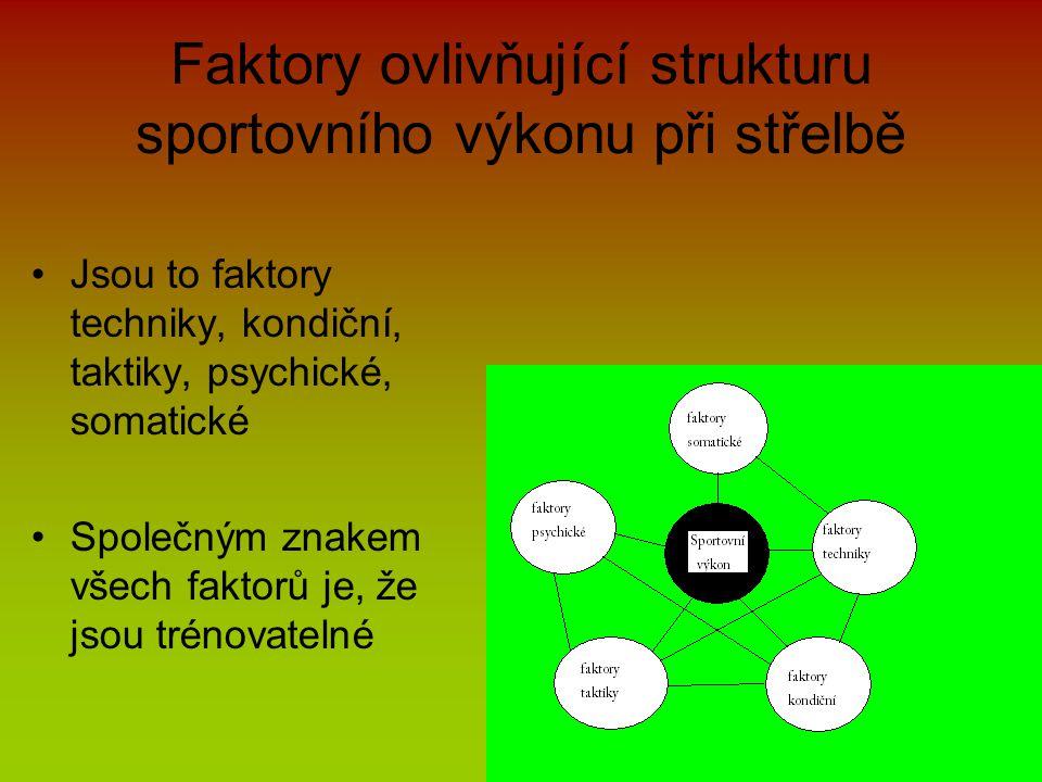 Faktory ovlivňující strukturu sportovního výkonu při střelbě