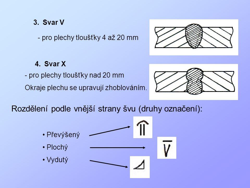 Rozdělení podle vnější strany švu (druhy označení):