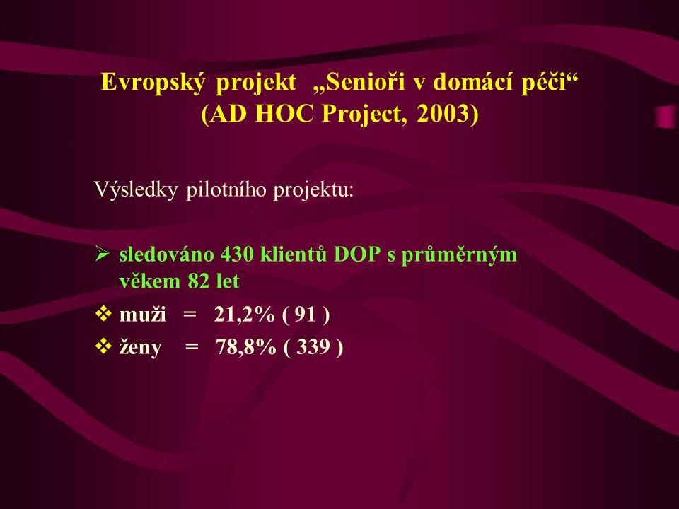 """Evropský projekt """"Senioři v domácí péči (AD HOC Project, 2003)"""