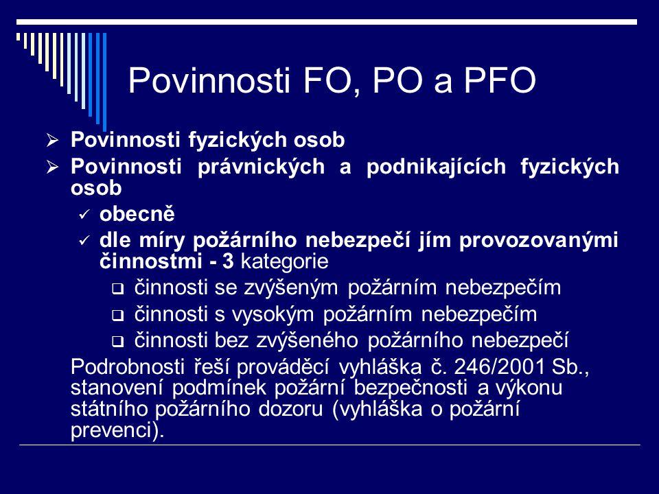 Povinnosti FO, PO a PFO Povinnosti fyzických osob