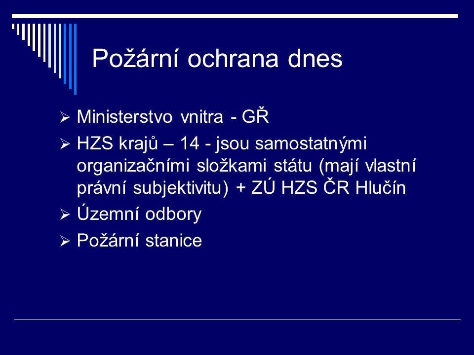 Požární ochrana dnes Ministerstvo vnitra - GŘ