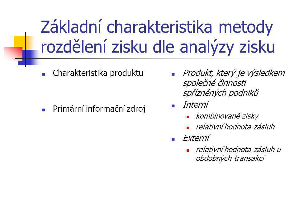 Základní charakteristika metody rozdělení zisku dle analýzy zisku