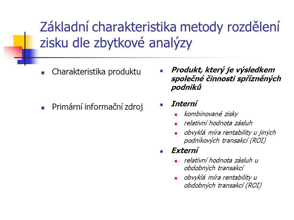 Základní charakteristika metody rozdělení zisku dle zbytkové analýzy