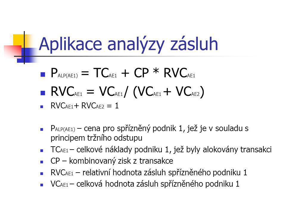 Aplikace analýzy zásluh