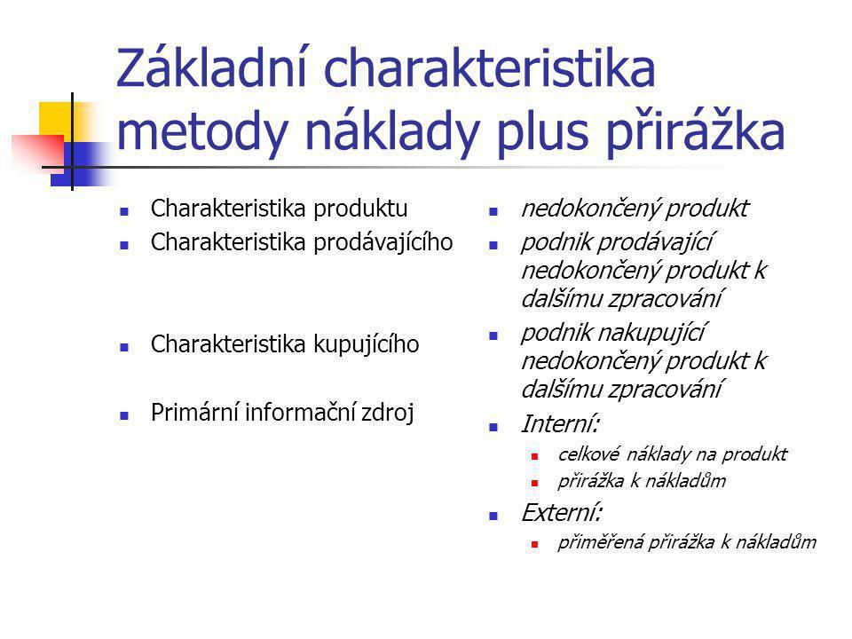 Základní charakteristika metody náklady plus přirážka