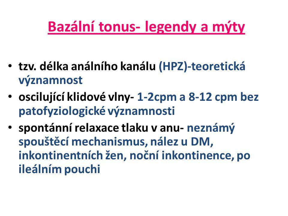 Bazální tonus- legendy a mýty