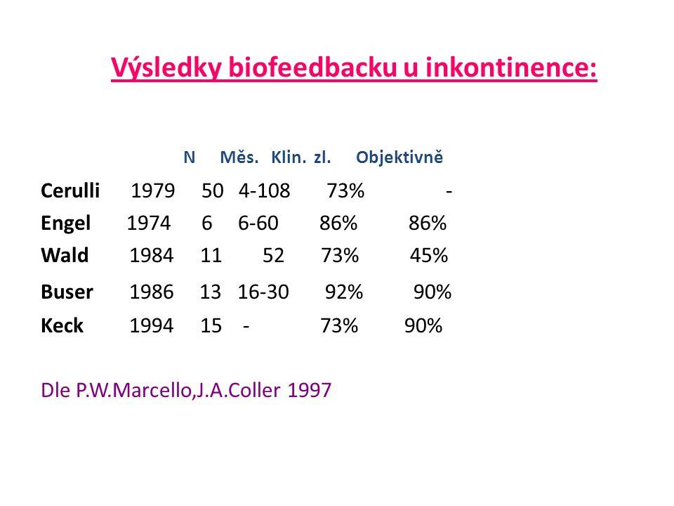 Výsledky biofeedbacku u inkontinence: