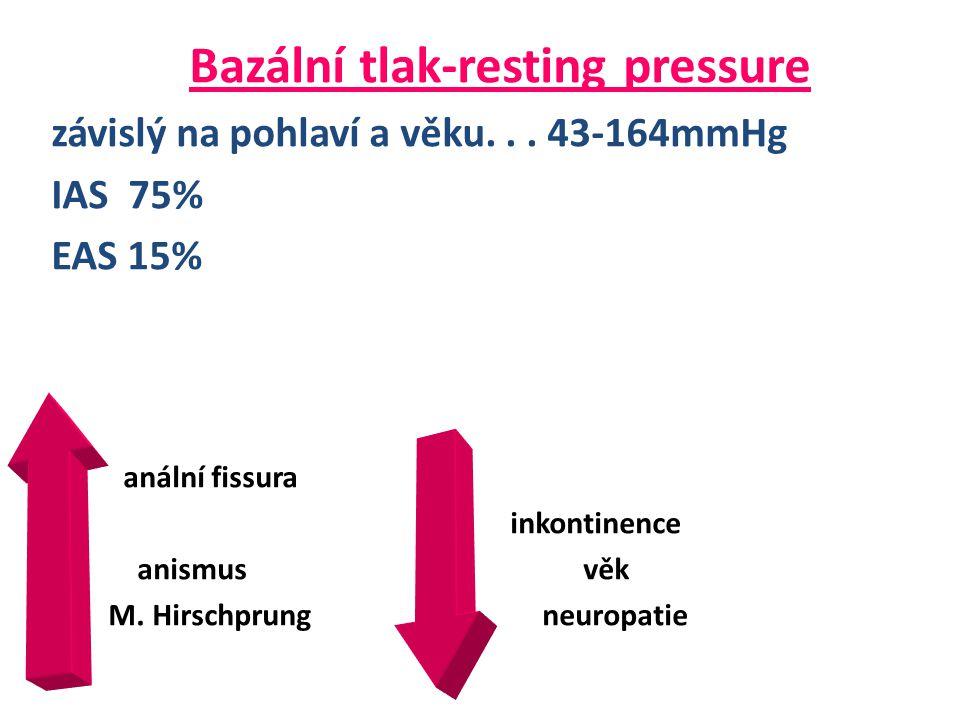 Bazální tlak-resting pressure