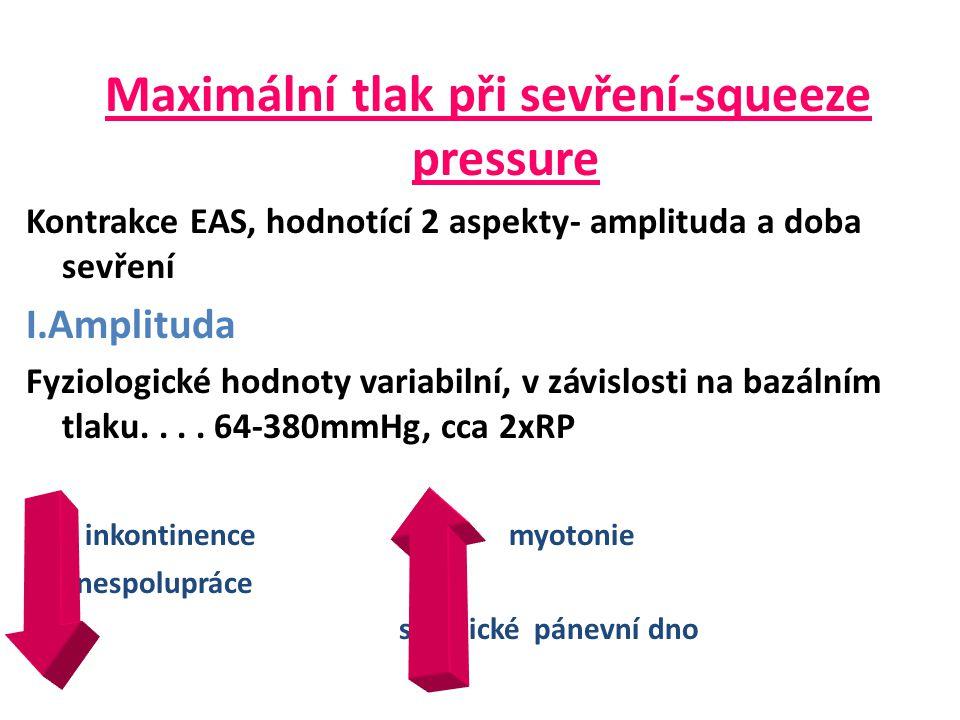 Maximální tlak při sevření-squeeze pressure