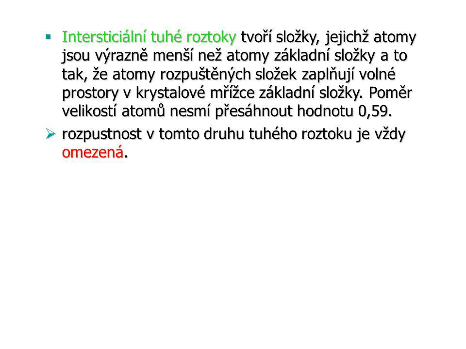Intersticiální tuhé roztoky tvoří složky, jejichž atomy jsou výrazně menší než atomy základní složky a to tak, že atomy rozpuštěných složek zaplňují volné prostory v krystalové mřížce základní složky. Poměr velikostí atomů nesmí přesáhnout hodnotu 0,59.