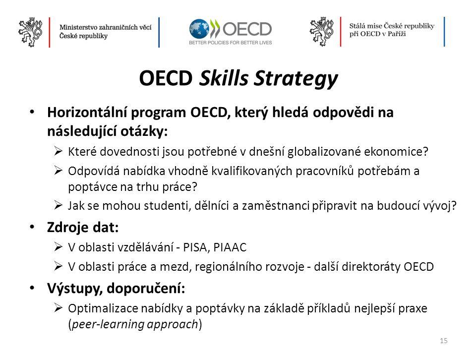 OECD Skills Strategy Horizontální program OECD, který hledá odpovědi na následující otázky: