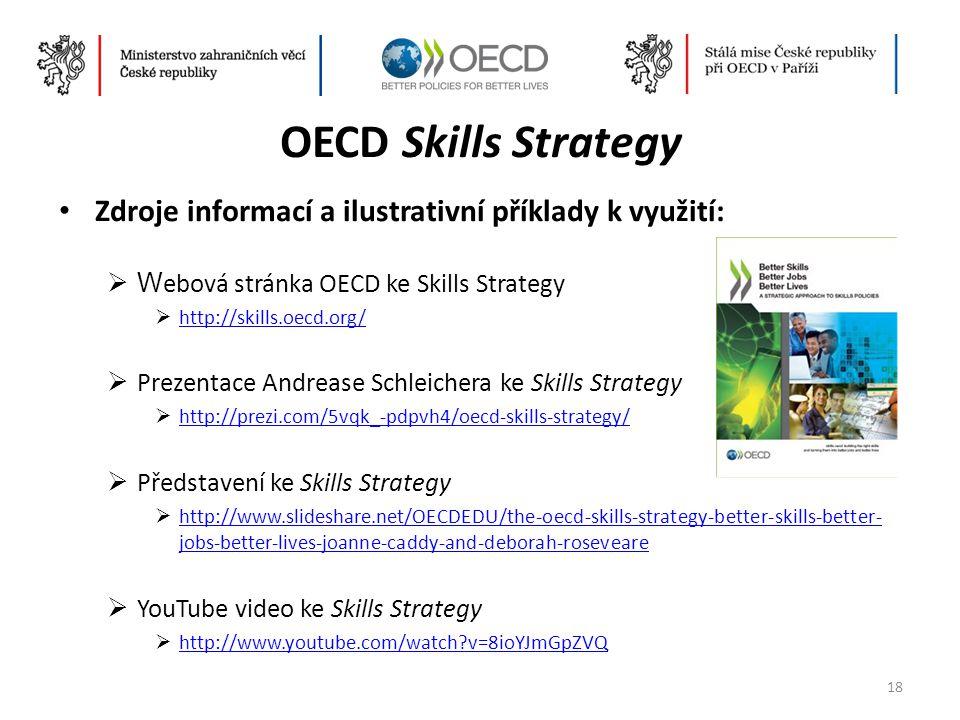 OECD Skills Strategy Zdroje informací a ilustrativní příklady k využití: Webová stránka OECD ke Skills Strategy.
