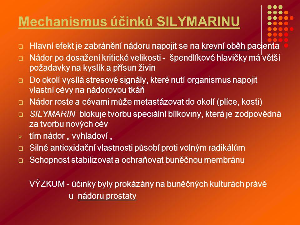 Mechanismus účinků SILYMARINU