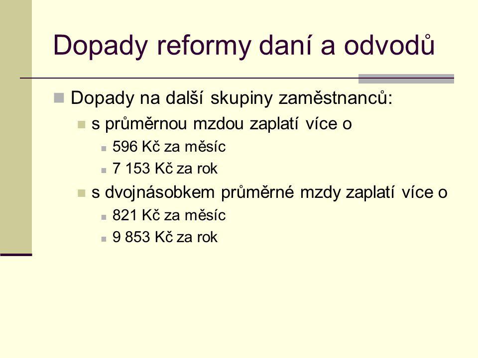 Dopady reformy daní a odvodů
