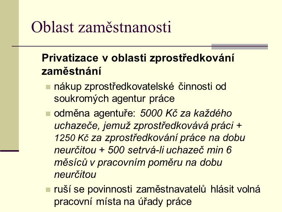 Oblast zaměstnanosti Privatizace v oblasti zprostředkování zaměstnání