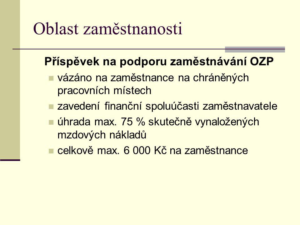 Oblast zaměstnanosti Příspěvek na podporu zaměstnávání OZP