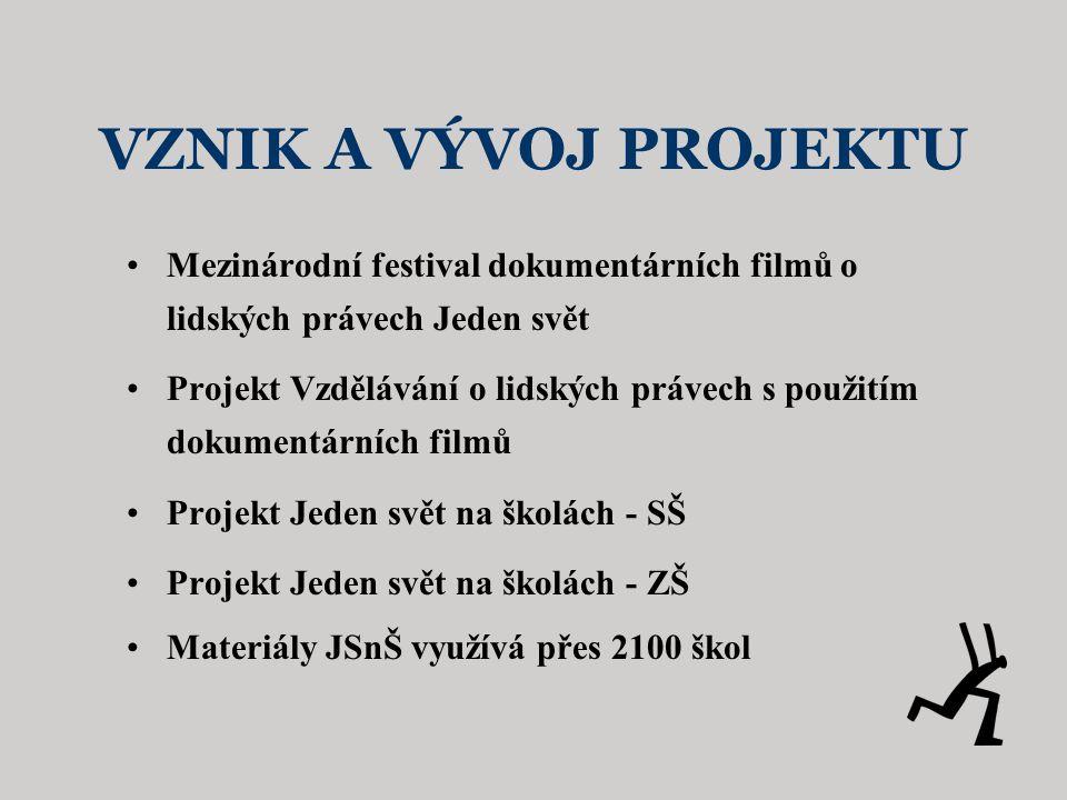 VZNIK A VÝVOJ PROJEKTU Mezinárodní festival dokumentárních filmů o lidských právech Jeden svět.