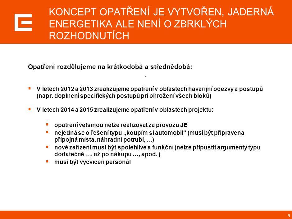 Program opatření Jaderná elektrárna Dukovany