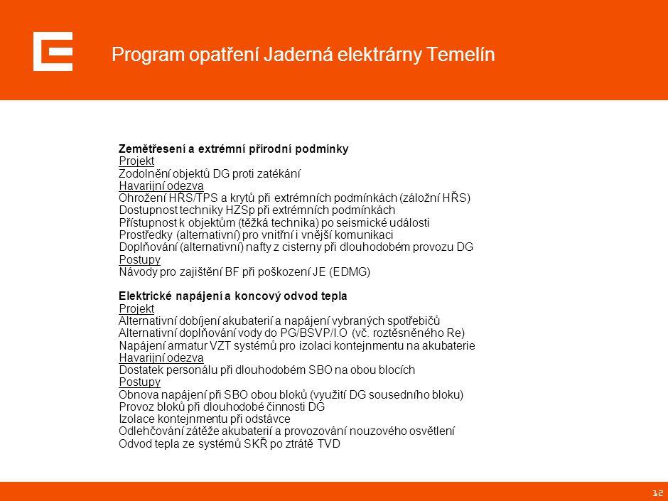 Program opatření Jaderná elektrárny Temelín