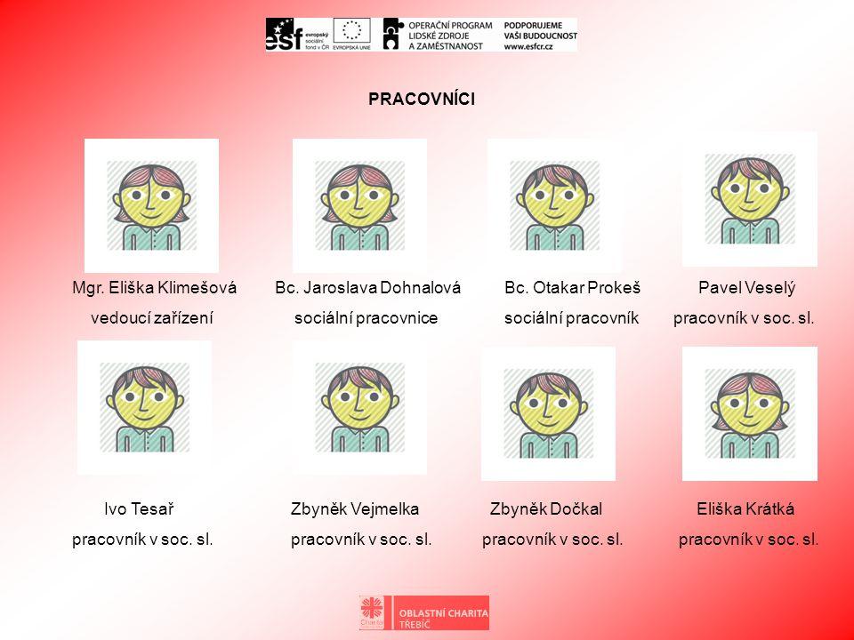 E-mail: ad.trebic@charita.cz