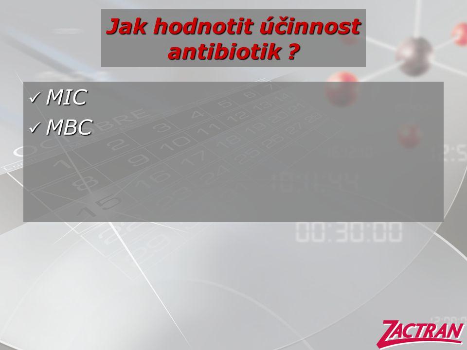 Jak hodnotit účinnost antibiotik
