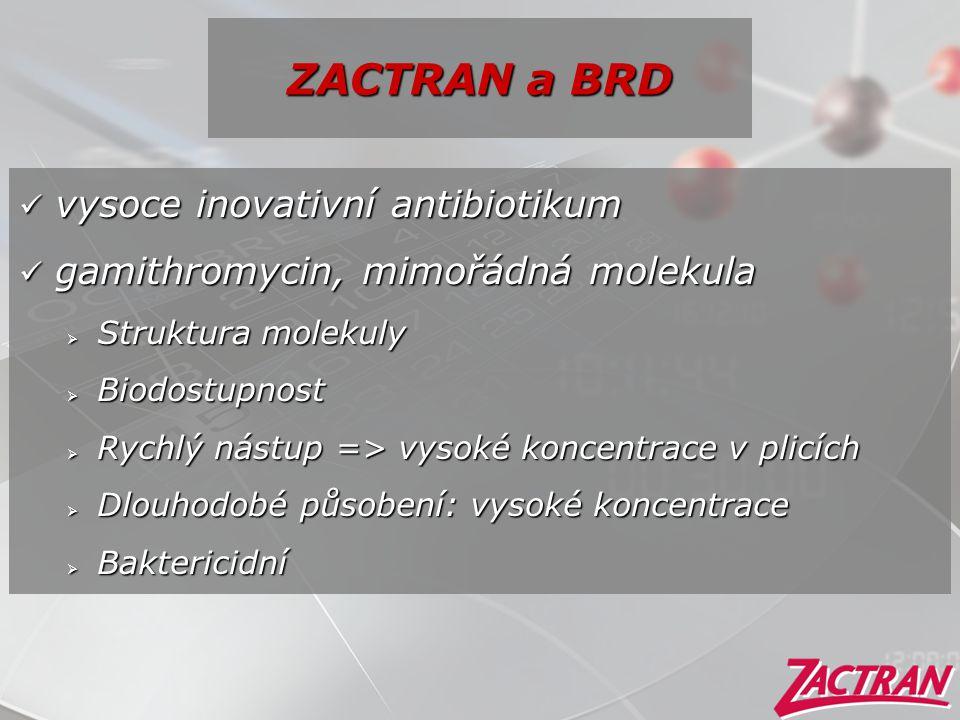 ZACTRAN a BRD vysoce inovativní antibiotikum