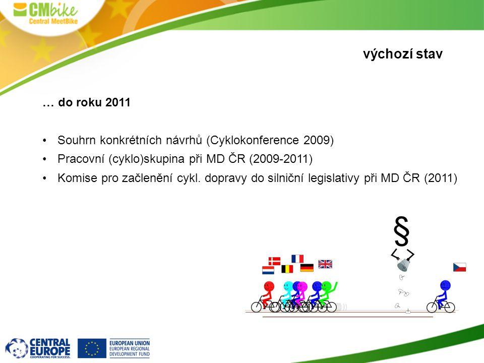 výchozí stav … do roku 2011. Souhrn konkrétních návrhů (Cyklokonference 2009) Pracovní (cyklo)skupina při MD ČR (2009-2011)