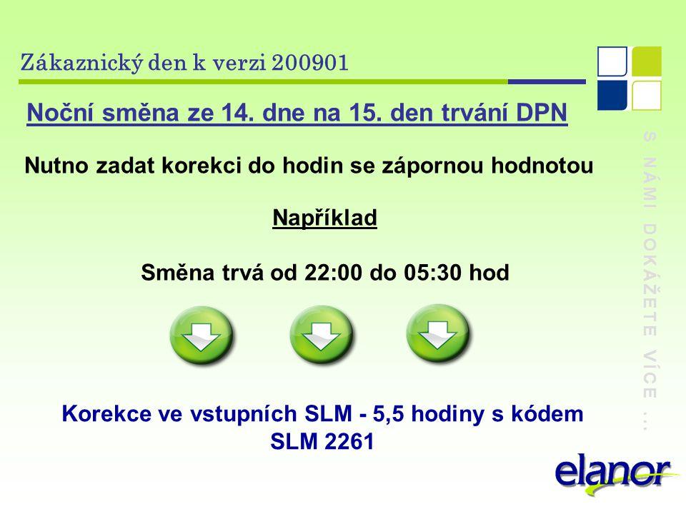 Korekce ve vstupních SLM - 5,5 hodiny s kódem SLM 2261