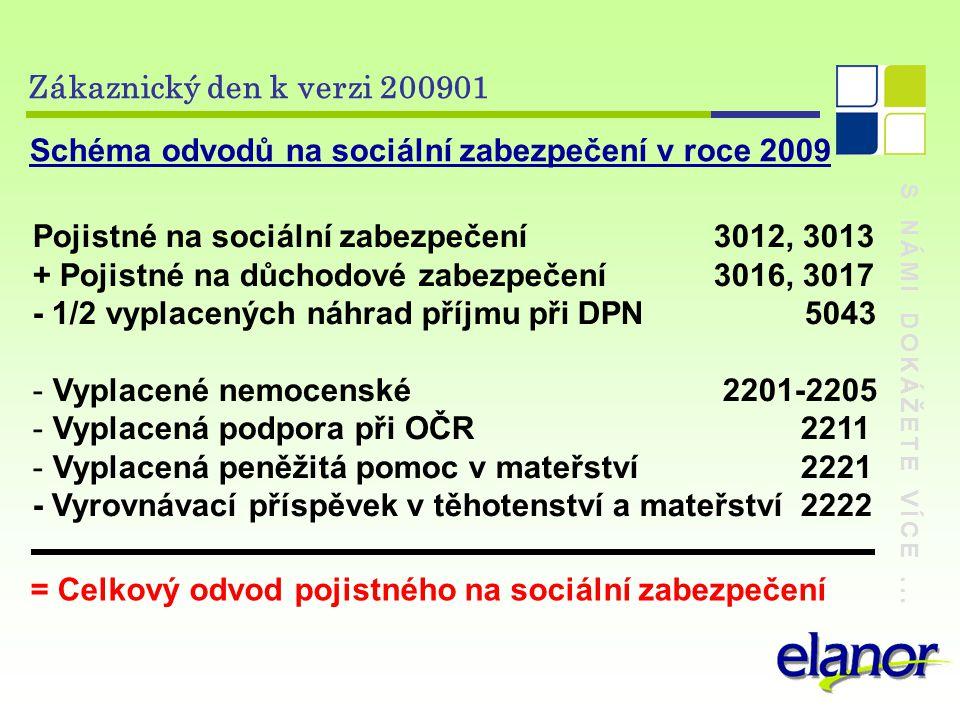 Schéma odvodů na sociální zabezpečení v roce 2009