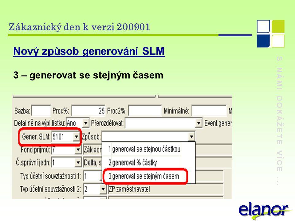 Nový způsob generování SLM