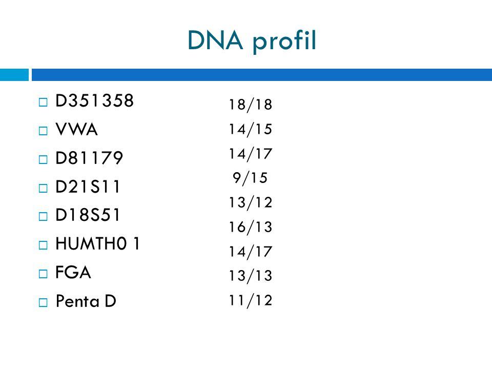 DNA profil D351358 VWA D81179 D21S11 D18S51 HUMTH0 1 FGA Penta D