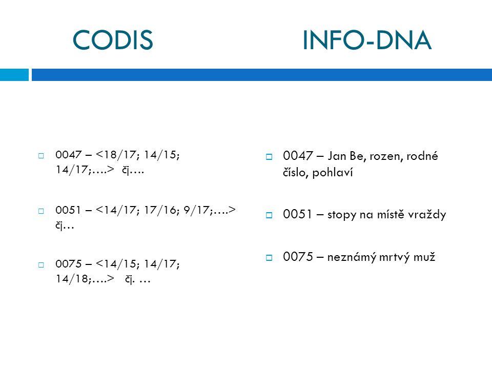 CODIS INFO-DNA 0047 – Jan Be, rozen, rodné číslo, pohlaví