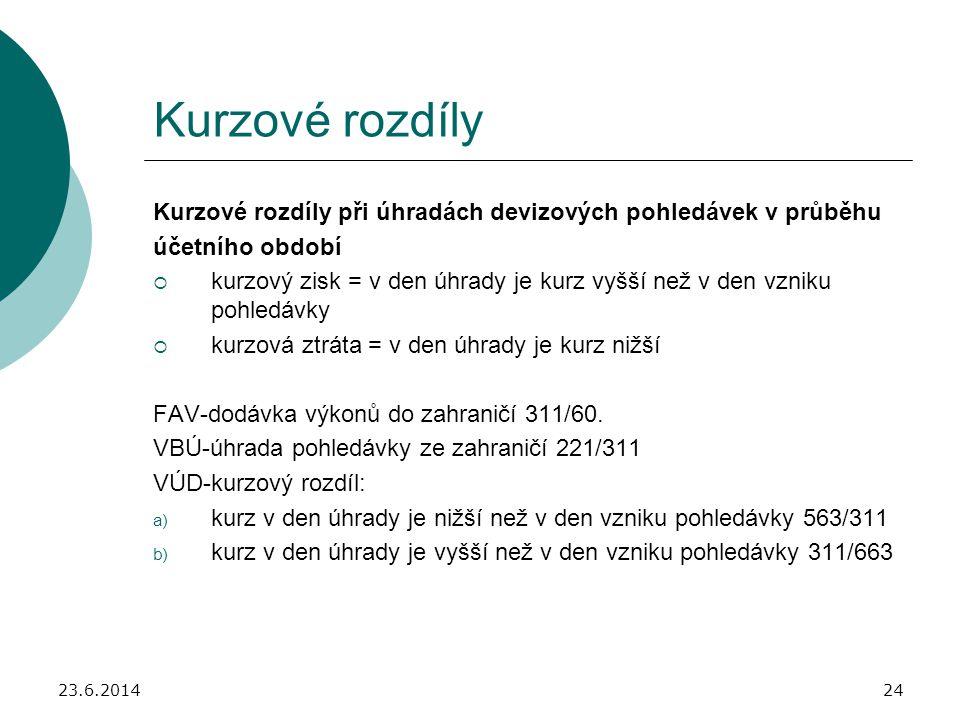Kurzové rozdíly Kurzové rozdíly při úhradách devizových pohledávek v průběhu. účetního období.
