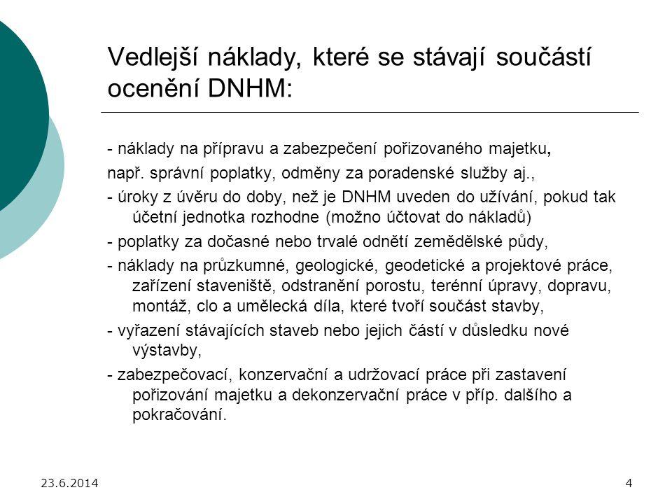 Vedlejší náklady, které se stávají součástí ocenění DNHM: