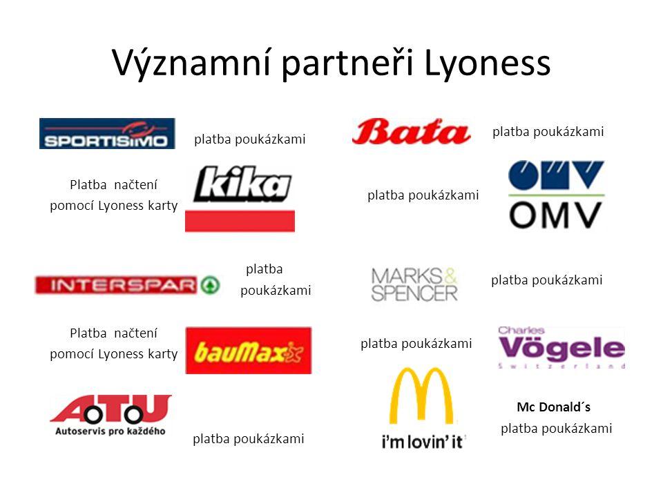 Významní partneři Lyoness