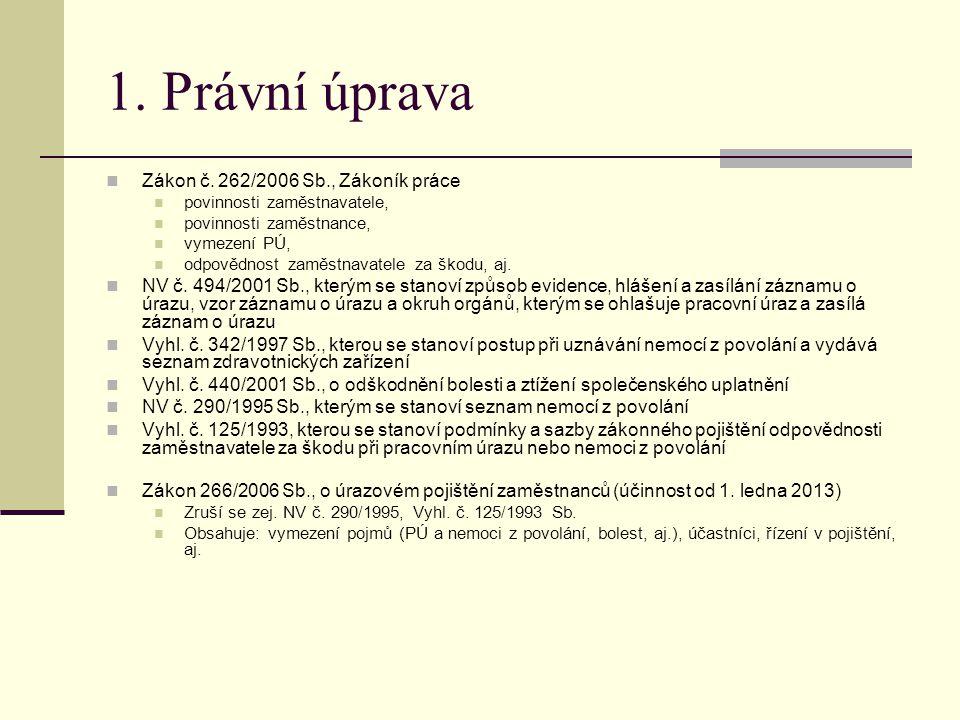 1. Právní úprava Zákon č. 262/2006 Sb., Zákoník práce