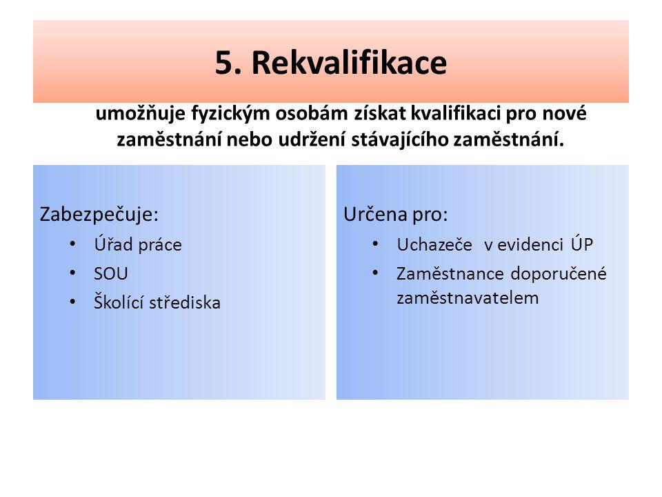 5. Rekvalifikace umožňuje fyzickým osobám získat kvalifikaci pro nové zaměstnání nebo udržení stávajícího zaměstnání.