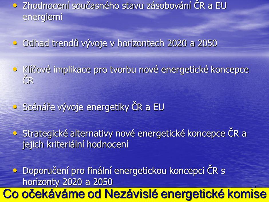 1.Česká vláda vytvořila vládní komisi pro formulování nové energetické politiky ČR v dlouhodobém horizontu!