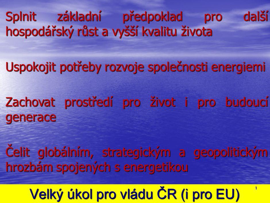 Energetika v České republice