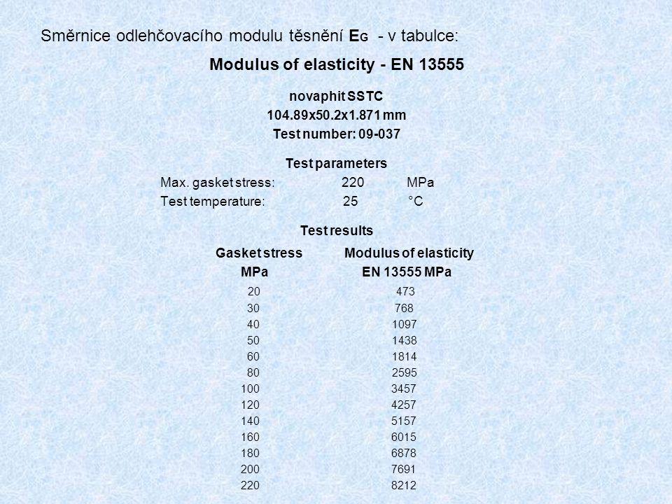 Směrnice odlehčovacího modulu těsnění EG - v tabulce: