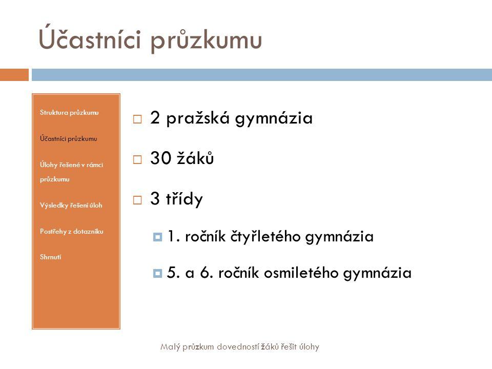 Účastníci průzkumu 2 pražská gymnázia 30 žáků 3 třídy