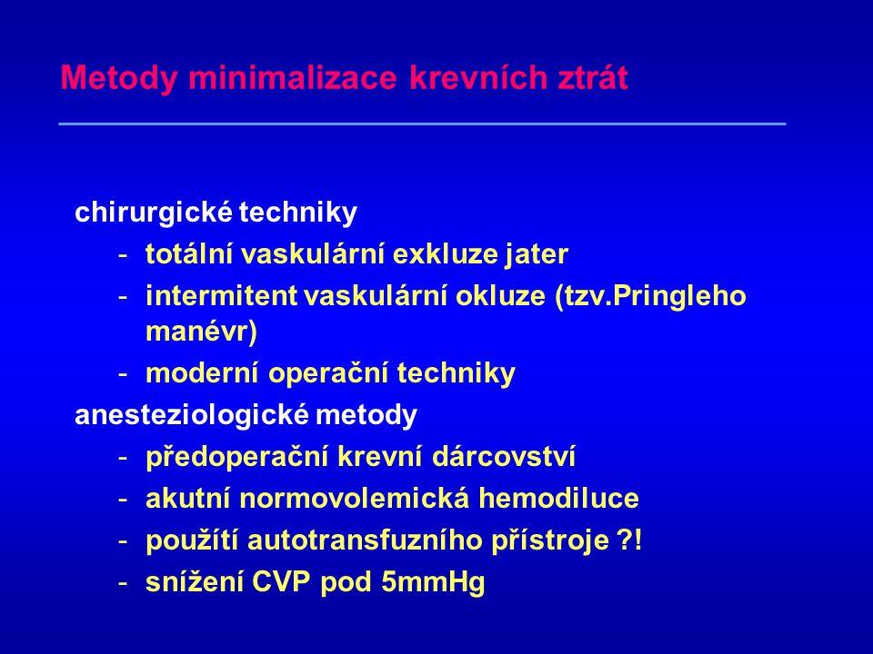Metody minimalizace krevních ztrát