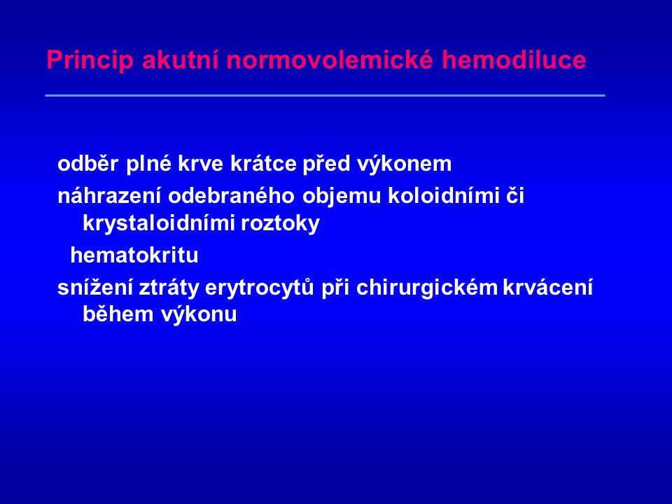 Princip akutní normovolemické hemodiluce