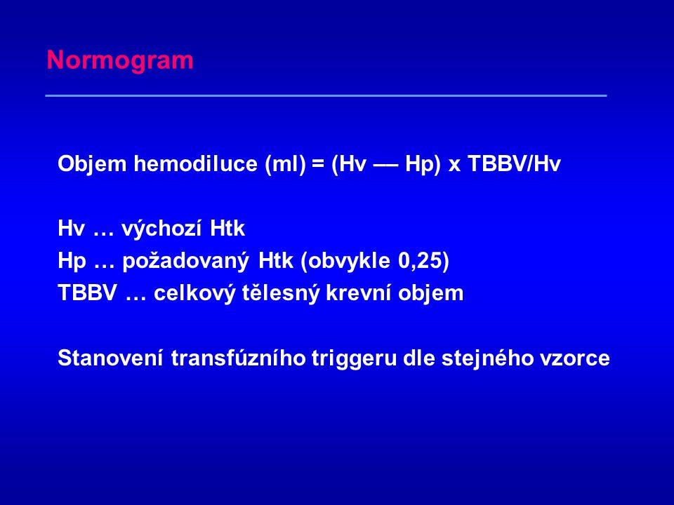 Normogram Objem hemodiluce (ml) = (Hv –– Hp) x TBBV/Hv
