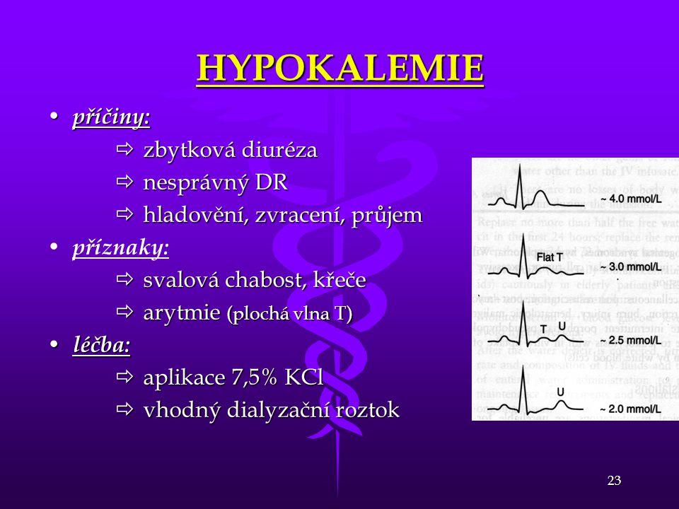 HYPOKALEMIE příčiny: zbytková diuréza nesprávný DR