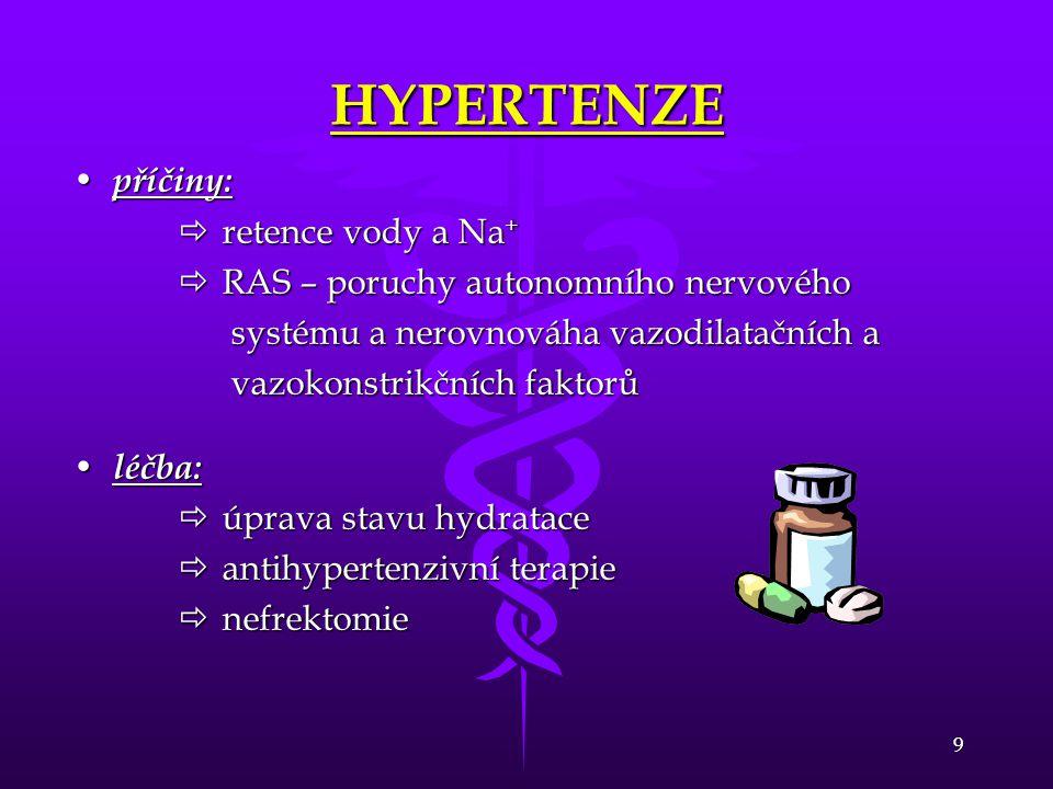 HYPERTENZE příčiny: retence vody a Na+