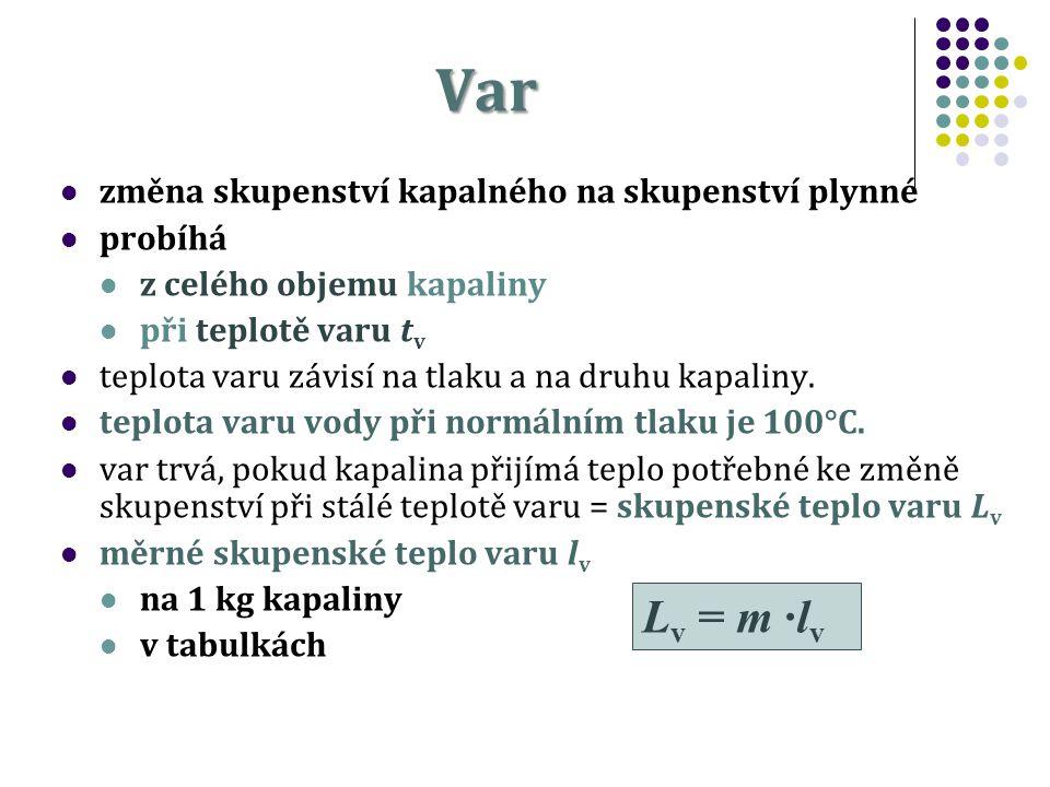 Var Lv = m ∙lv změna skupenství kapalného na skupenství plynné probíhá