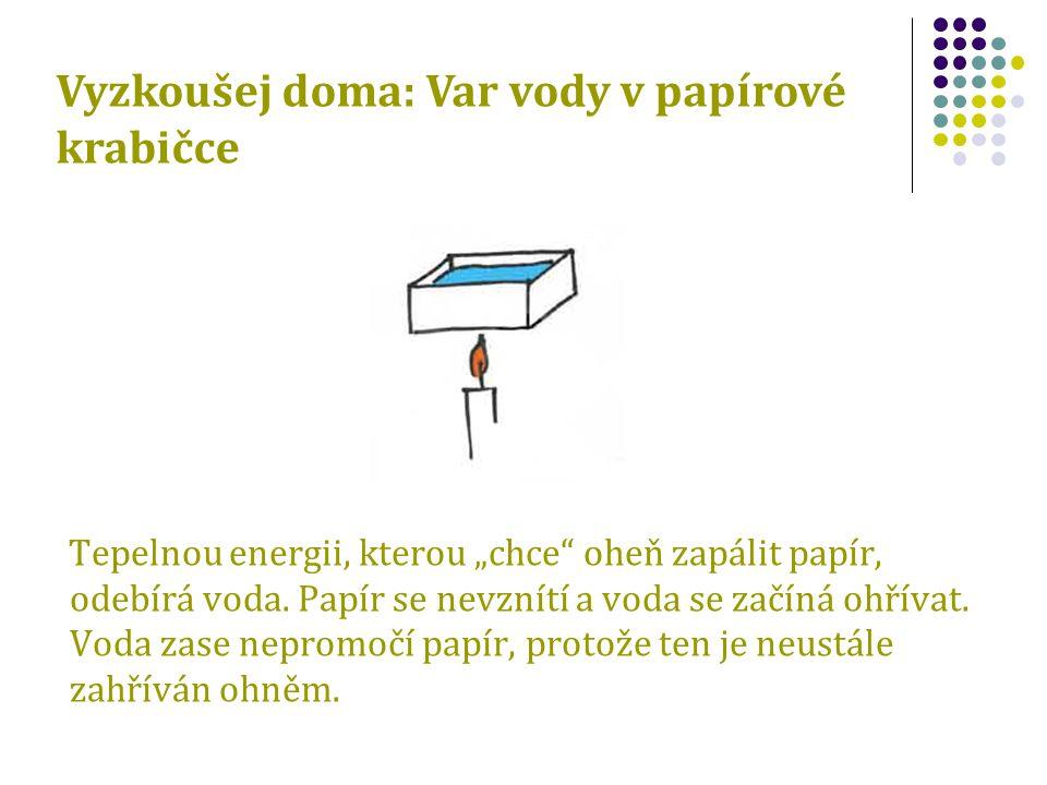 Vyzkoušej doma: Var vody v papírové krabičce